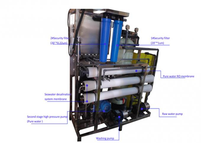 Seawater Desalination Equipment / Reverse Osmosis Water Purification System 4000LPD